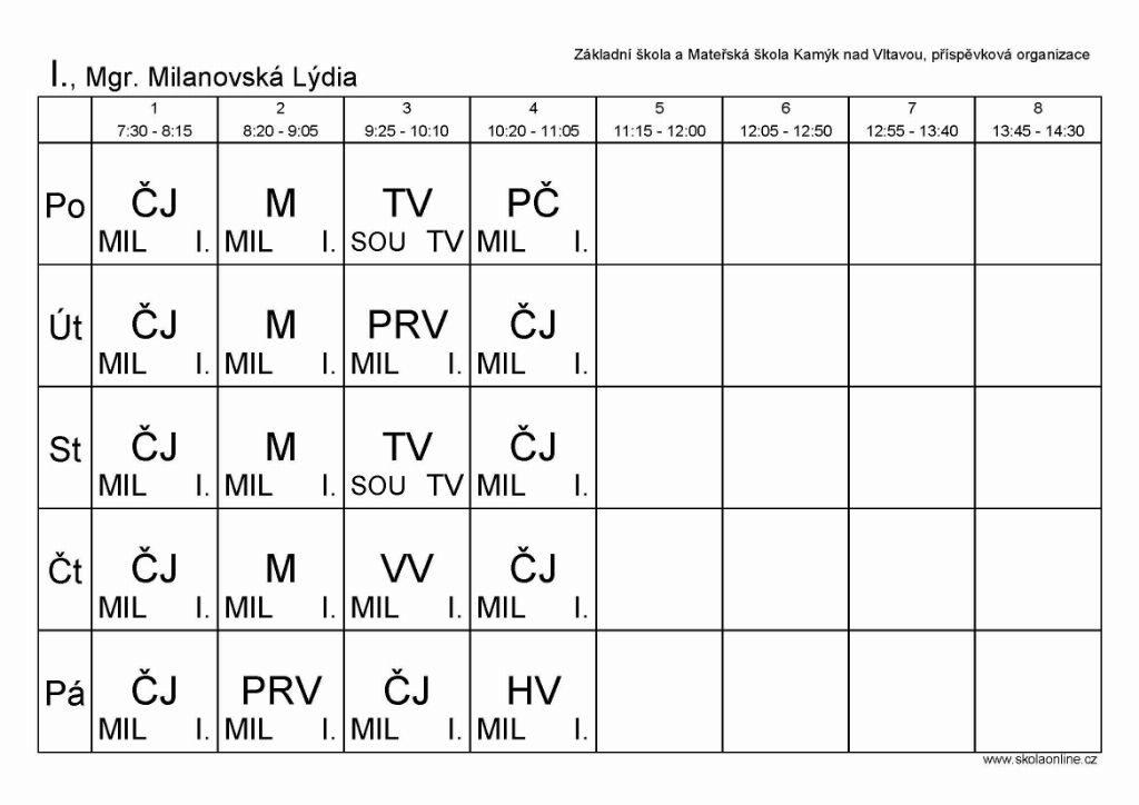 I., Mgr Milanovská Lýdia
